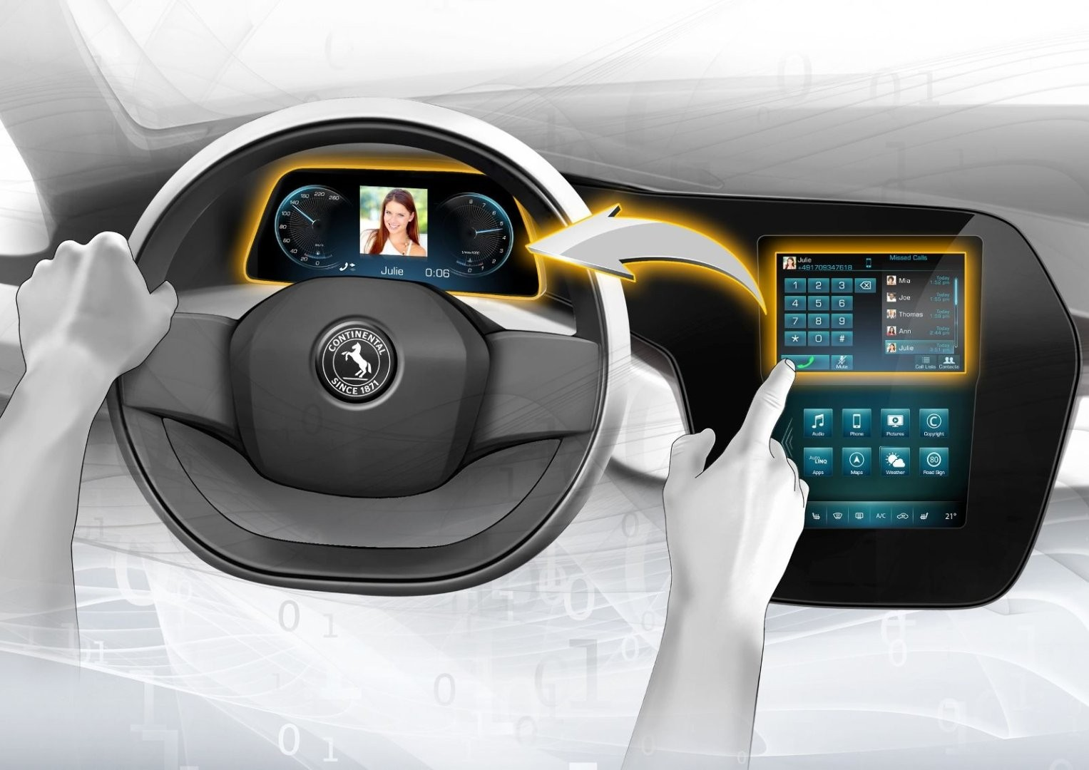 next generation of head units and infotainment platforms